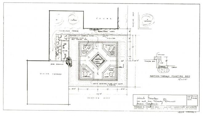 Church's plan of the herb garden.