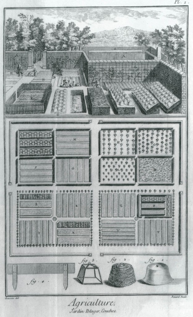 The text for Denis Diderot and Jean Le Rond D'Alembert's monumental Encyclopédie, ou Dictionaire raisonné des sciences, des arts et des metiers, was published over two decades; its illustrations were printed separately in eleven portfolios (1762-72). This engraving, Raised Beds for a Kitchen Garden by Robert Benard (France, born 1741), is from the section on Agriculture, Gardening, which also illustrated tools, parterre patterns, and pruning techniques. It is included in the exhibition, The Changing Garden: Four Centuries of European and American Art. Courtesy of the Iris & B Gerald Cantor Center for Visual Arts.