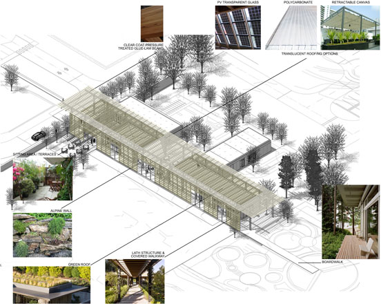 High-efficiency contemporary structures design by Olson Kundig will feature a variety of sustainable strategies like vegetated roofs and systems for harvesting rainwater and reusing greywater. Illustrations: Olson Kundig
