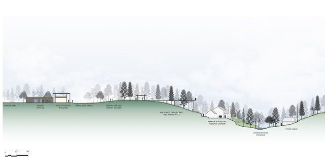 Illustration depicting the new master plan in section.  Illustration: Land Morphology